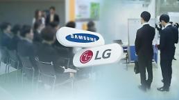 .韩国500强企业今年新增雇员1.3万名.