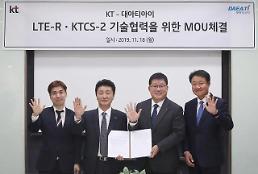 KT、デアティアイと提携して遠隔で列車制御する列車制御システム事業の導入