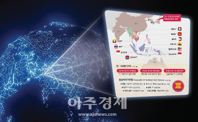 [한·아세안 정상회의]안보협력체서 경제협력체로...10國10色 하나로