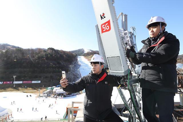 KT, 겨울철 맞아 전국 스키장에 5G 기지국 구축한다