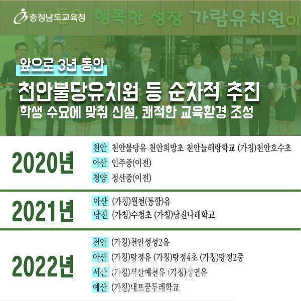 충남교육청 내년 6곳 포함해 2024년까지 47개 학교 신설