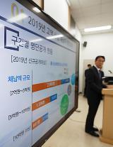 高額・常習滞納者6838人公開・・・最高額はオンライン賭博業者1632億ウォン