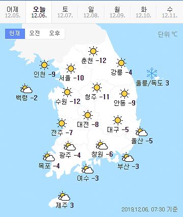[날씨] 서울 영하 10도 한파주의보..낮부터 풀려