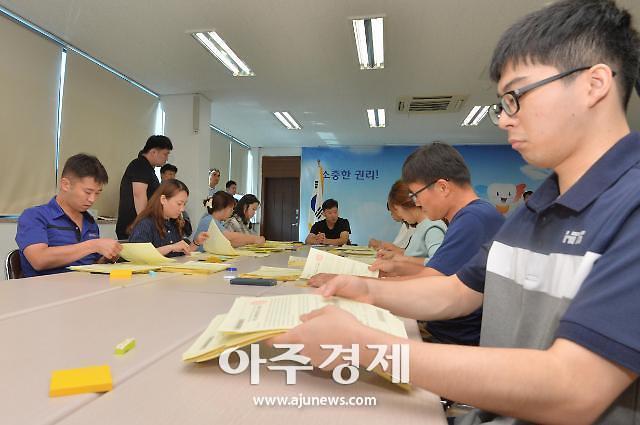 포항시남구선관위, 현직 이장 주민소환투표운동 혐의 고발