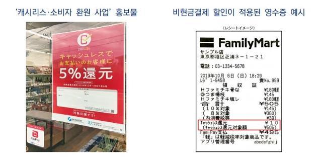 """여신금융硏 """"일본, 캐시리스 사업으로 비현금 결제 ↑"""""""