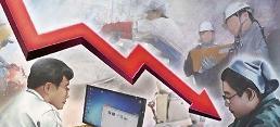 .2040年为止韩国劳动人口减少率全球最高.
