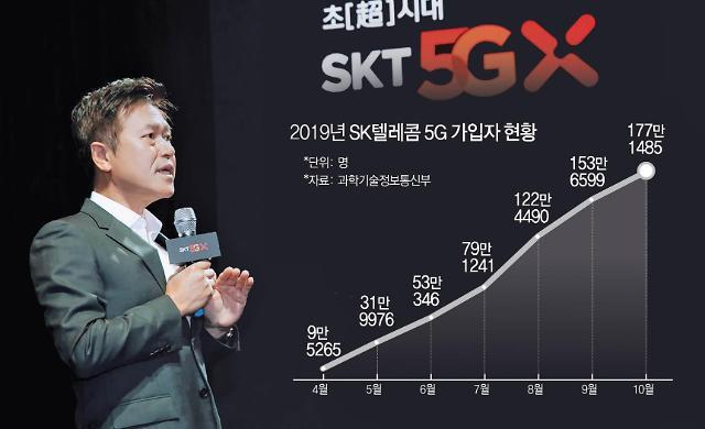 [딥체인지 SKT] ② 5G 가입자 세계 1위... 글로벌 협력 강화한다