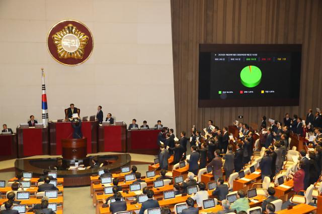 내년 예산안, 한국당 반발 속 국회 본회의 통과…512조2505억원 규모
