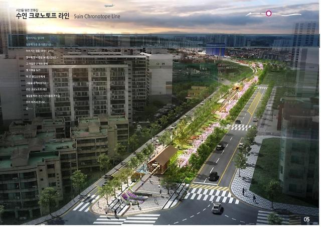 인천시, 2020년 25만7천㎡ 시민체감형 도시숲 확충