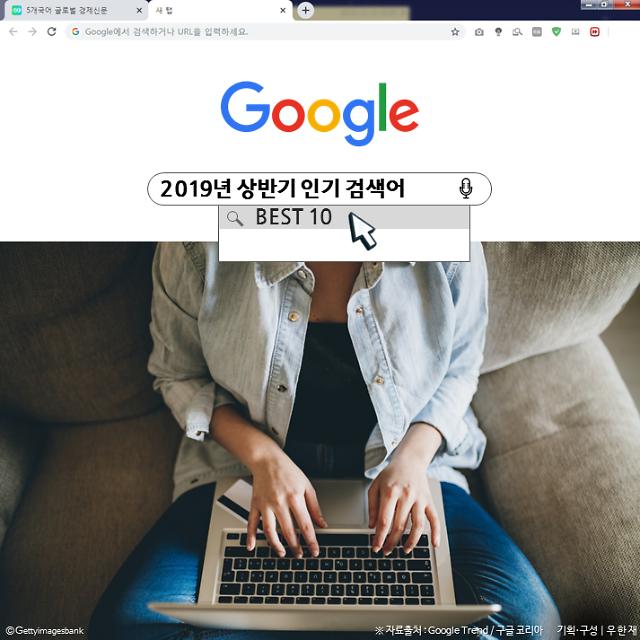 [2019결산-상반기 편] 구글 인기 검색어 TOP 10