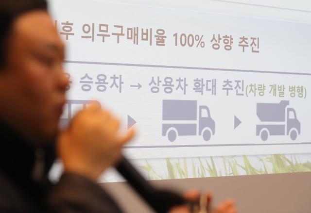 2021年から公共機関の車両すべてが環境にやさしい車に変わる