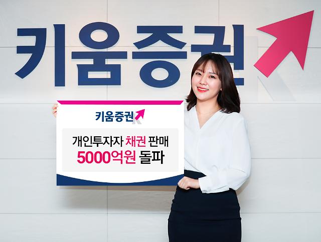키움증권, 온라인 채권 판매액 5000억원 돌파