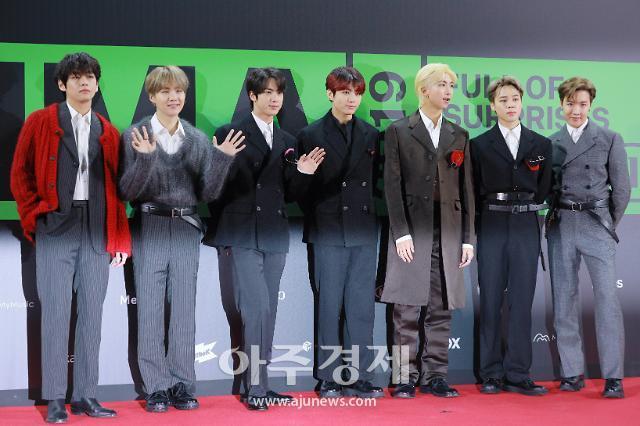 방탄소년단, 구글 선정 美 2019 올해의 검색어 순위 레드카펫 인물 6위