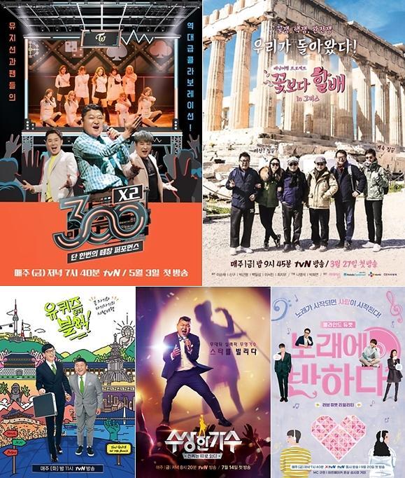 [스타 in 글로벌] tvN 예능, 2019년에도 해외에서 通했다