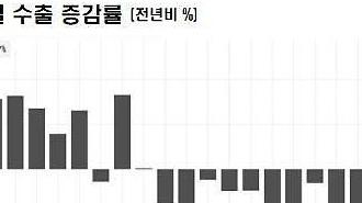 Xuất khẩu của Nhật Bản trong tháng 11 giảm 7,9%