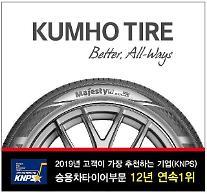 錦湖タイヤ、「韓国の顧客が最も推薦する企業」1位