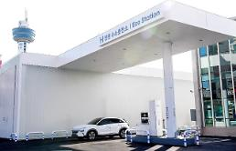 .Hyundai forges partnership with expressway operator to establish fast charging infrastructure.
