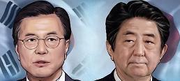 .韩日关系能否因24日举行的首脑会谈而发生逆转?.