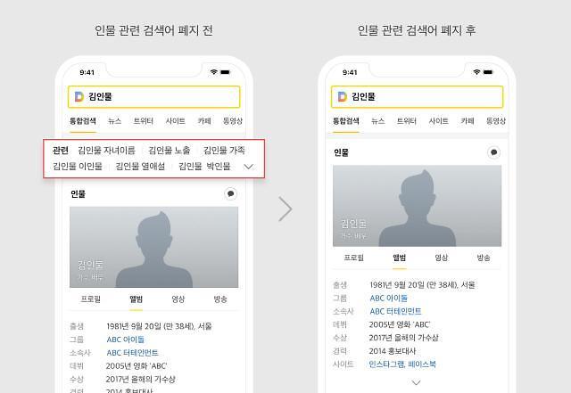 Kakao明年2月起将取消Daum网站实时热搜服务