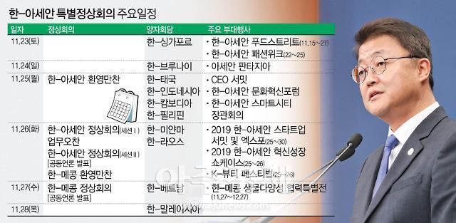 亞특별정상회의 성공 개최…올해 최고 부산뉴스에 선정