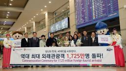 .文在寅:争取明年访韩外国游客破2000万.