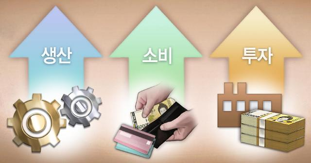韩11月工业生产环比增0.4%