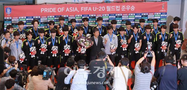 FIFA, 박항서와 정정용호 톱12…손흥민 골 톱10