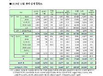 双竜車、昨年12月に1万2923台販売…前年比8.8%↓
