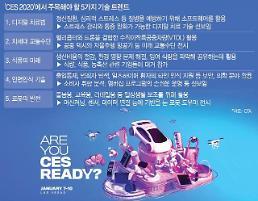 [プレビューするCES 2020] 「CESはAIの戦場」