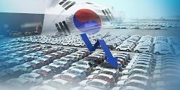 .韩国五大整车厂商去年销量同比减3.8%.