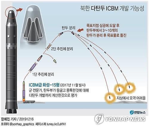 """""""김정은 新무기는 핵 고도화形, 한반도 핵우산 전략 전면 개편 필요"""""""