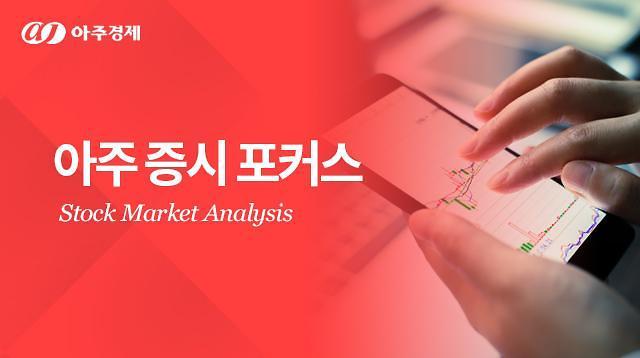 """[아주증시포커스] """"CES 2020 수혜주 잡아라""""....주요 종목들 한달간 5%↑"""