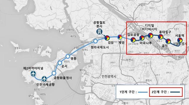 롯데정보통신, 공항철도 서울구간 현대화 사업 수주
