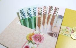 .年关将至 韩近六成企业计划发过年补贴.