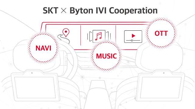 [CES 2020] SK텔레콤, 바이톤과 차세대 전기차 선보인다