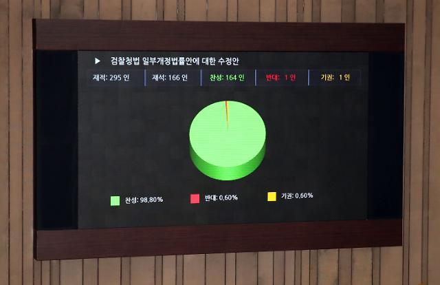 8개월 만에 끝난 패스트트랙 정국…상처난 한국당 리더십