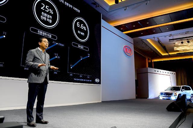 현대·기아차, 잇단 중장기투자 계획 발표... 2025년까지 90조 푼다