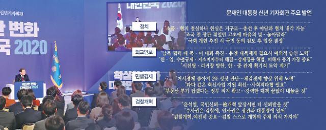"""[文대통령 신년회견] 윤석열에 '경고 메시지'…조국엔 """"마음의 빚"""""""