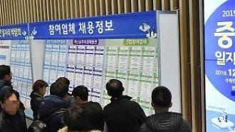 """Năm 2019 số lượng người có việc làm tăng 301.000 người…Bộ trưởng Hong Ki Nam đánh giá """"Đây là năm phục hồi việc làm"""""""