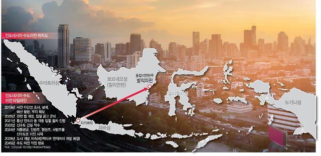 인도네시아의 새로운 수도 칼리만탄...행복도시 세종 벤치마킹