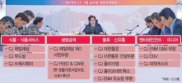 승계 앞둔 CJ그룹, 방송콘텐츠·4차산업으로 재편