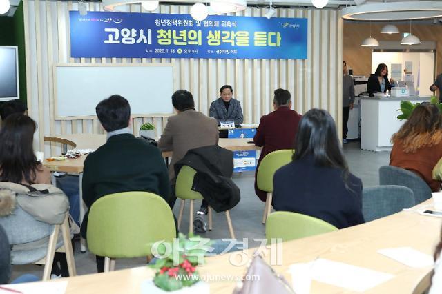 원당혁신지구 내 청년창업지원센터, 청년 창조 벨트 조성