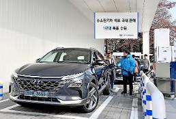 """.现代汽车集团今年将销售1万辆Nexo 扩大电动车投资 """"掌握环保车主导权""""."""