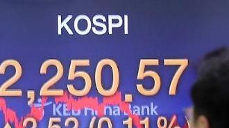 KOSPI phá vỡ dòng 2250 nhờ lực mua của các nhà đầu tư cá nhân và người nước ngoài