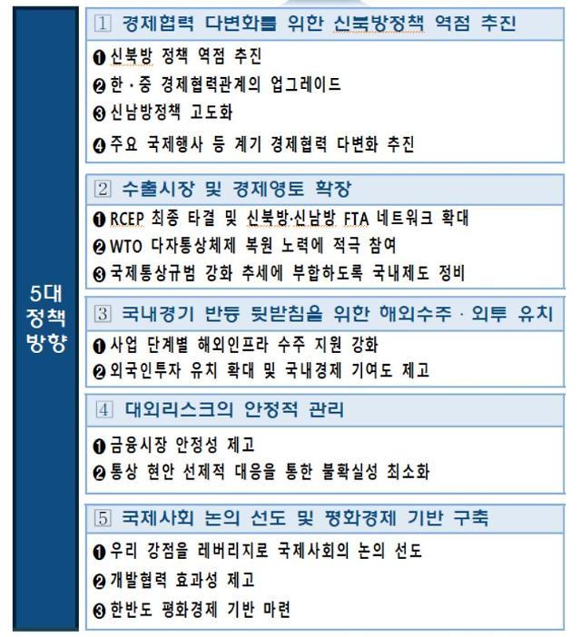 文정부의 고집?…대북 제재 틀 내에서 인도적 지원·지식협력 추진