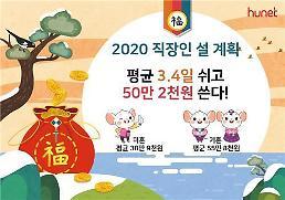 .韩国工薪族春节平均休息3.4天 花费近3000元.