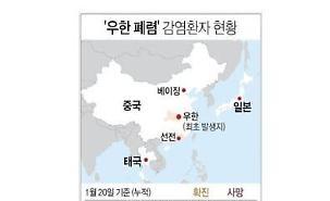 Hàn quốc phát hiện ca nhiễm