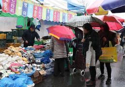 旧正月の祭祀費用 25万1494ウォン・・・イシモチ16.2%上昇