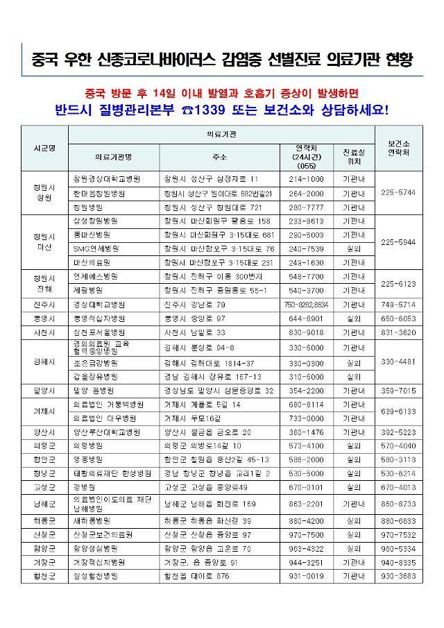 경남도, 우한 폐렴 선별진료 의료기관 29개소 발표