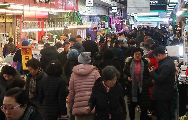 春节祭祀费用25.1494万韩元 黄花鱼上涨16.2%